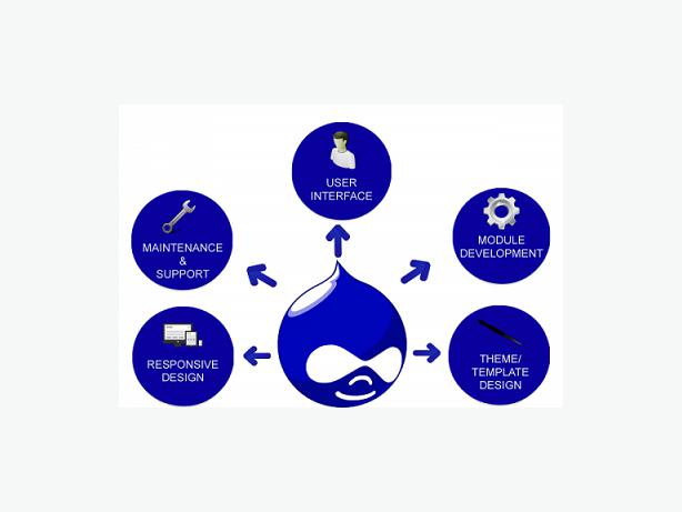 Drupal Web Design and Development | ComX Design