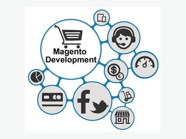 ComX Design - Magneto Development Services Company